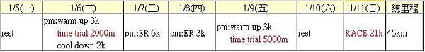 2014_5000m_training_23