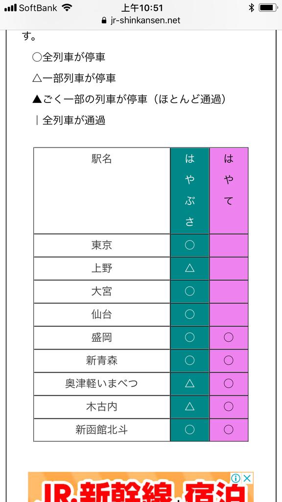 14北海道新幹線停靠站~終點新函館北斗車站.jpg
