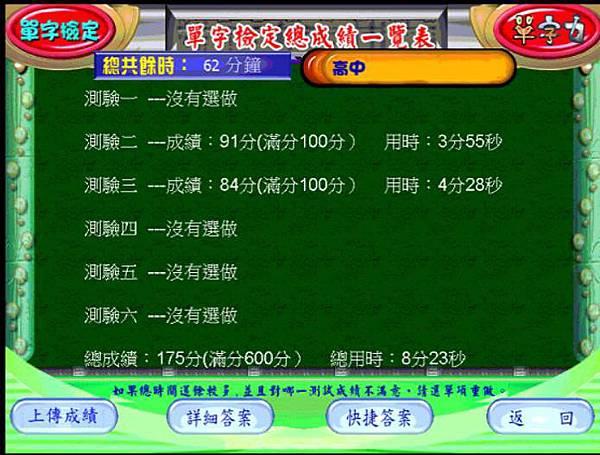 20150904周子軒-高中