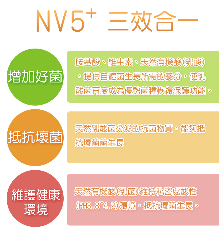 NV5+.png