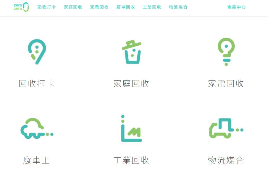zero zero 城市環保店 (2).jpg