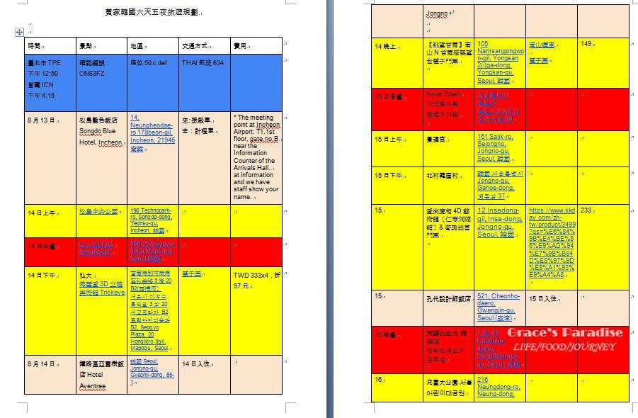 韓國自由行 (3).jpg