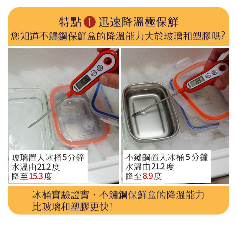 不鏽鋼保鮮盒優點1.jpg
