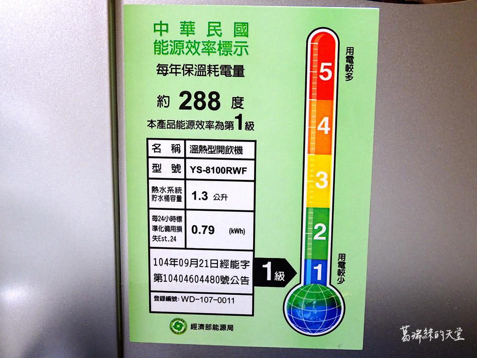 居家省電節能小妙招 (3).jpg