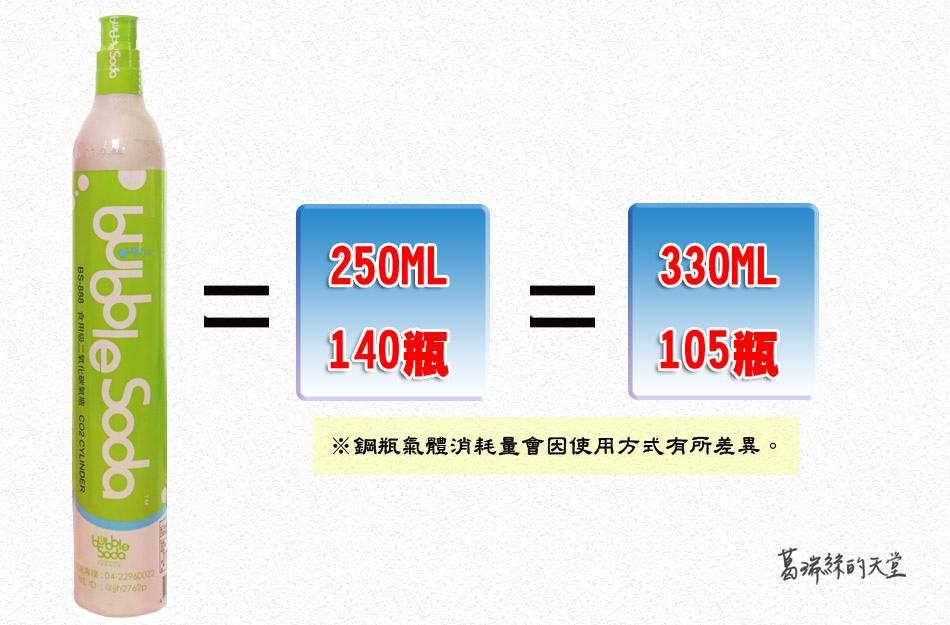 氣泡水機推薦-法國BubblesodaBS-190 氣泡水機 (9).jpg