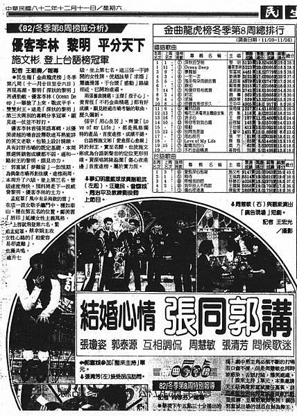 龍虎-931202-1