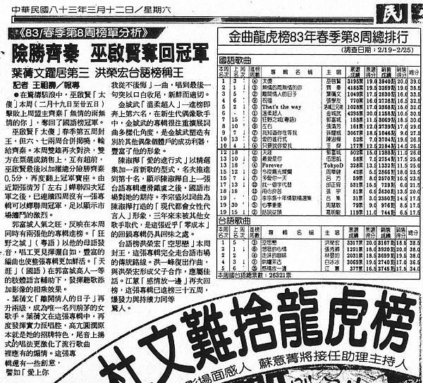 龍虎-940302-1