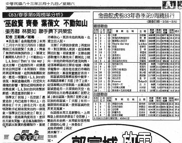 龍虎-940303-1