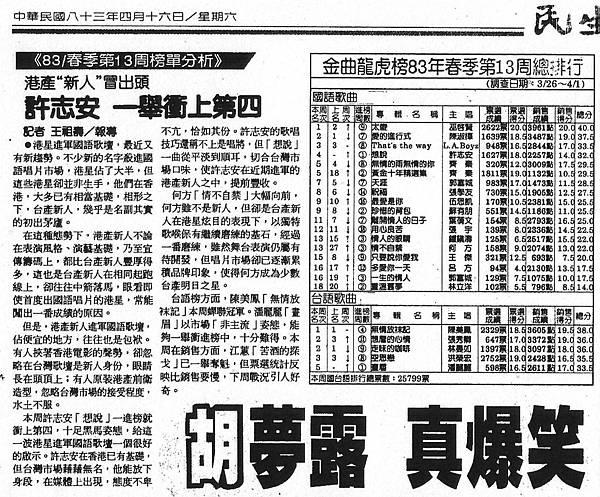 龍虎-940403-1