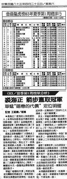 龍虎-940404-1