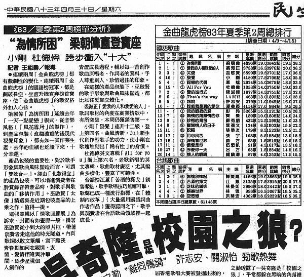 龍虎-940405-1