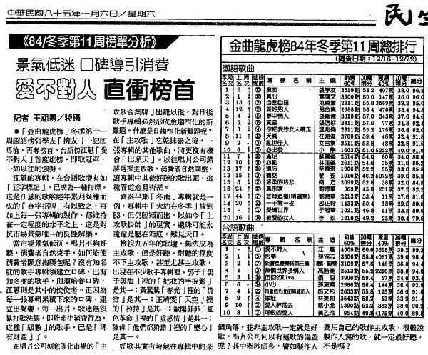 龍虎-960101-1