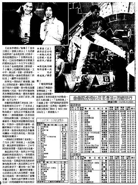 龍虎-961201-2