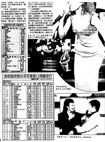 龍虎-970104-2