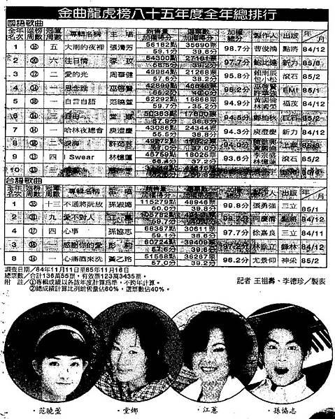 龍虎-970102-2(96全)