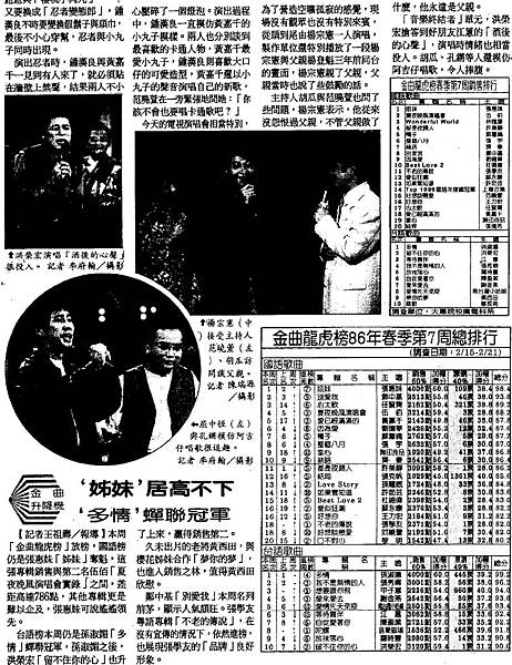龍虎-970302