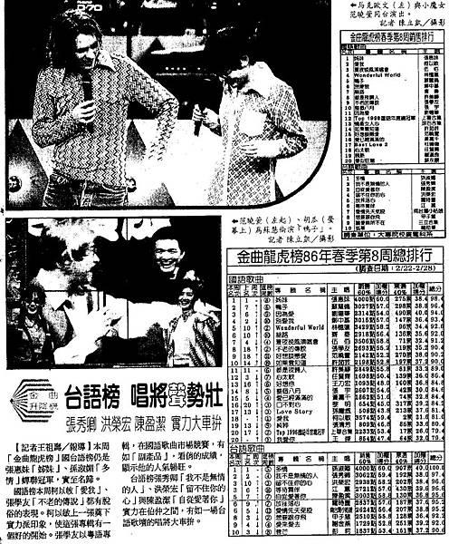 龍虎-970303