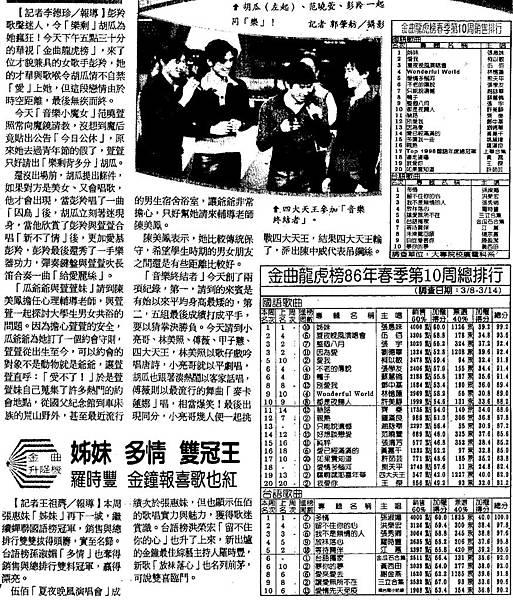 龍虎-970305