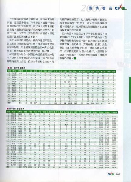 18-獅-03