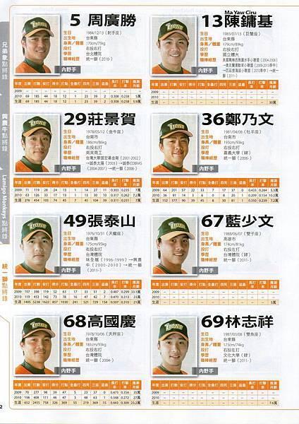 22-獅-06