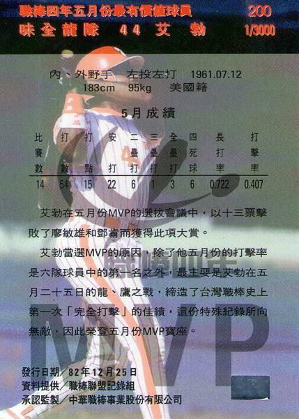 04-A-5月MVP-