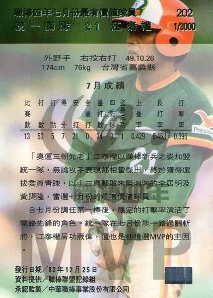 04-A-7月MVP-