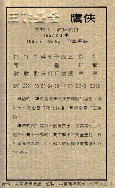 01-B-個人獎3-