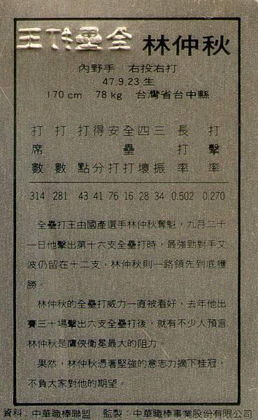 02-B-個人獎3-