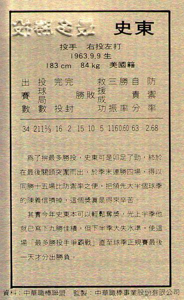 02-B-個人獎6-