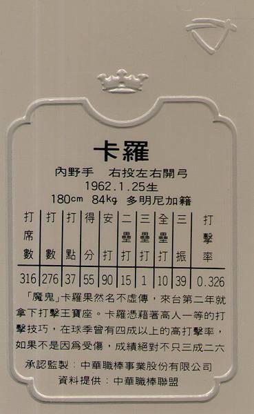 03-B-個人獎1-