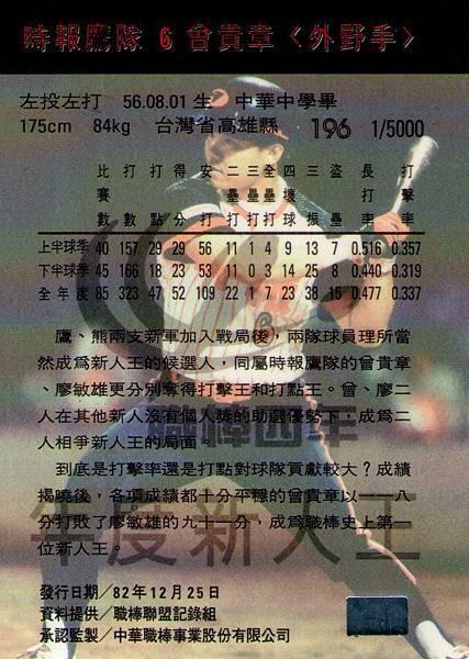 04-B-個人獎12-