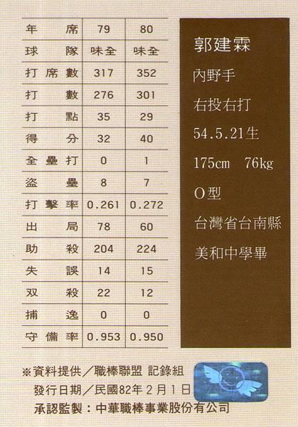 02-C-九人獎5-