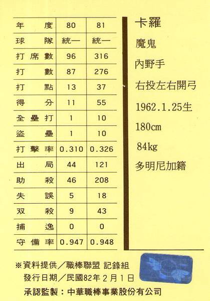 03-C-九人獎6-