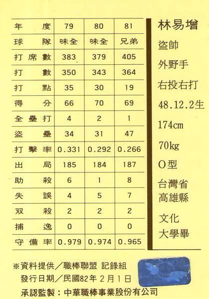 03-C-九人獎8-