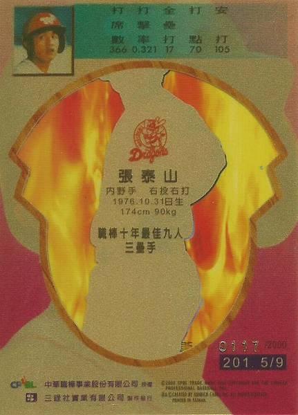 10-C-九人獎5-