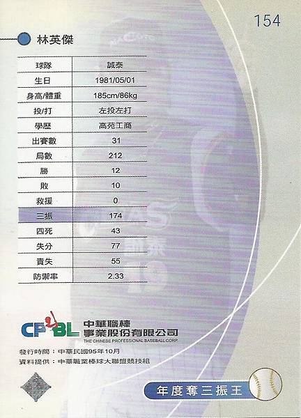 16-B-個人獎9-
