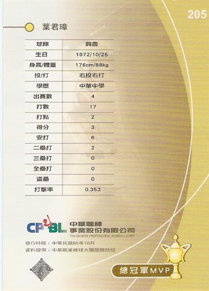 16-冠MVP(背).jpg