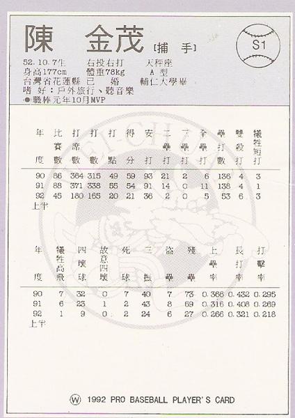 味全-01-01陳金茂(背).jpg