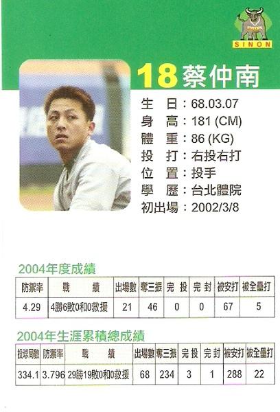 興農-03-09蔡仲南(背).jpg