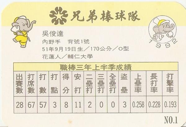 兄弟-03-01吳俊達(背).jpg