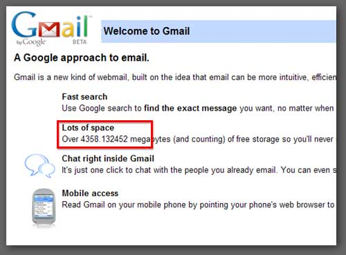 Gmail 4GB