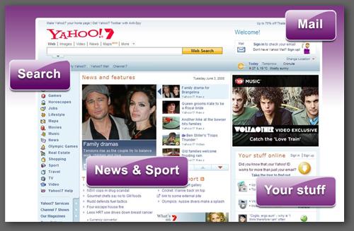 Yahoo 新首頁 new homepage