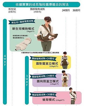combi減壓揹巾4