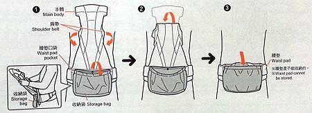 combi減壓揹巾38