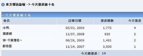 人氣持續低迷20110817-1.jpg