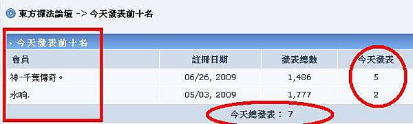 人氣持續低迷20110818-2.jpg