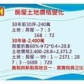 104-03-14 房地合一與財產交易所得對未來不動產的影響_頁面_19