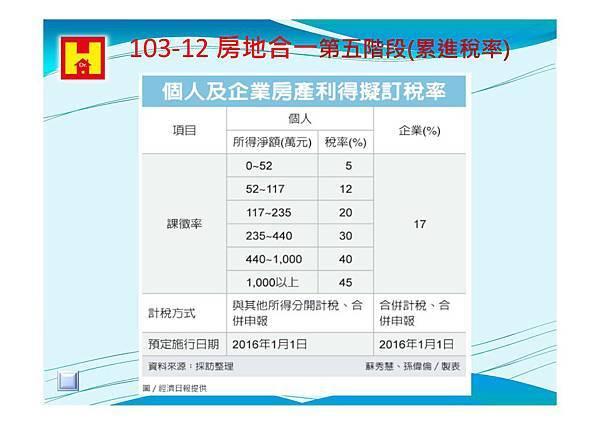 104-03-14 房地合一與財產交易所得對未來不動產的影響_頁面_26