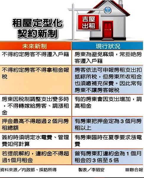 租屋定型化契約.jpg