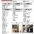 忠孝東路四段黃金金店.JPG